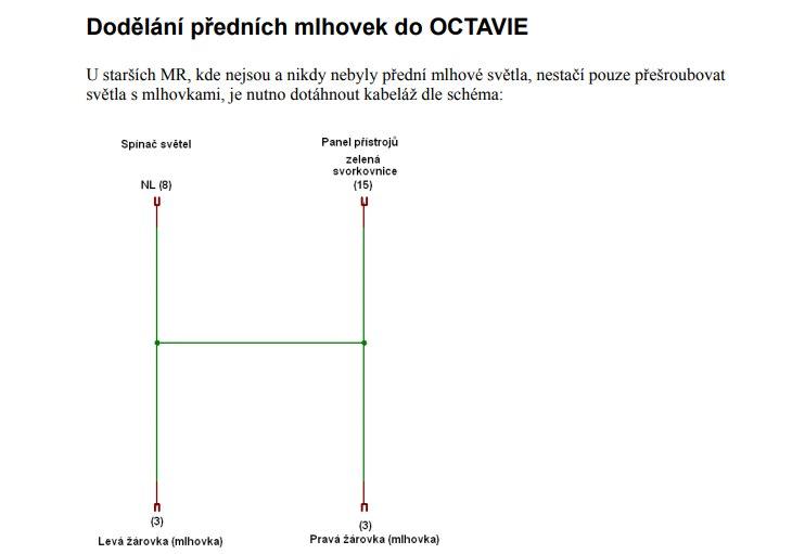 Dodělání předních mlhovek Octavia
