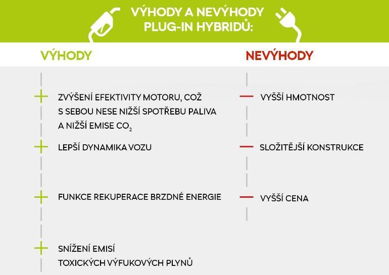Výhody a nevýhody hybridů