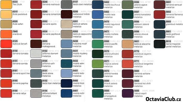 Škoda Octavia kódy barev vzorník barev