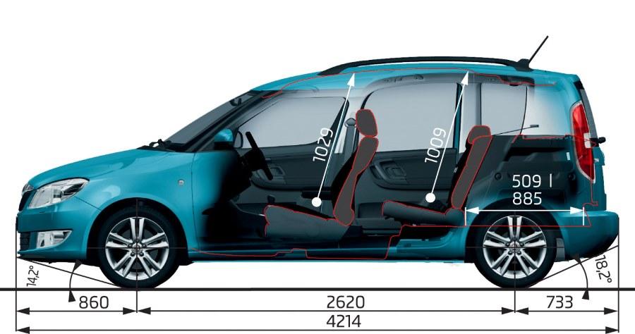 Škoda Roomster rozměry z boku