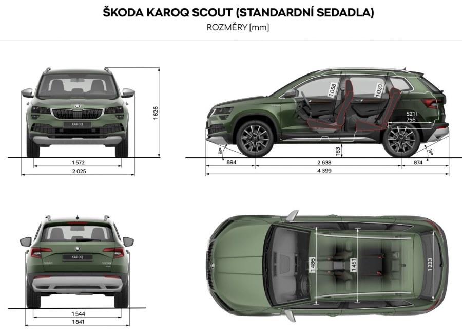 Rozměry Škoda Karoq Scout rozvor délka šířka