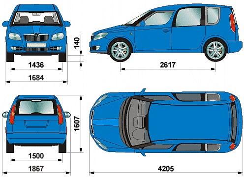 Všechyn rozměry Škoda roomster