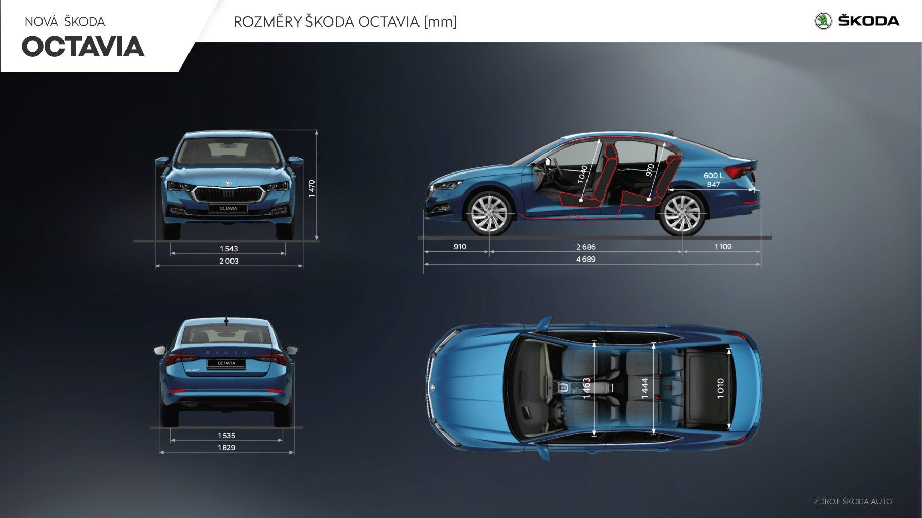 Škoda Octavia 4 Liftback rozměry exteriér