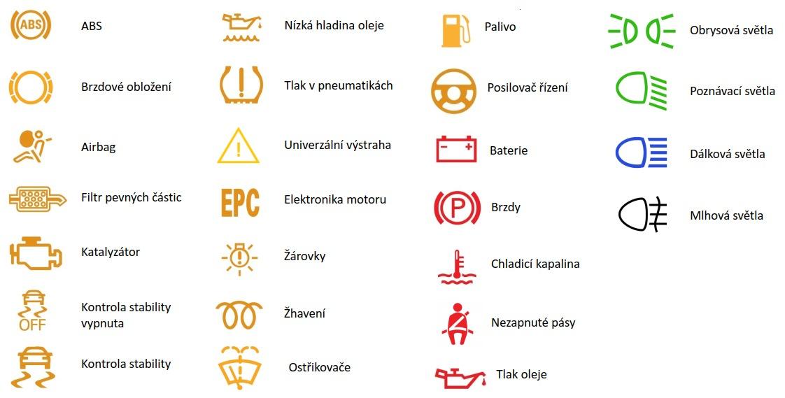 Symboly na palubní desce ikony