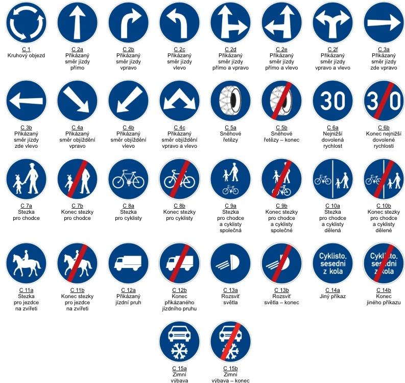 Dopravní značky příkazové obrázky