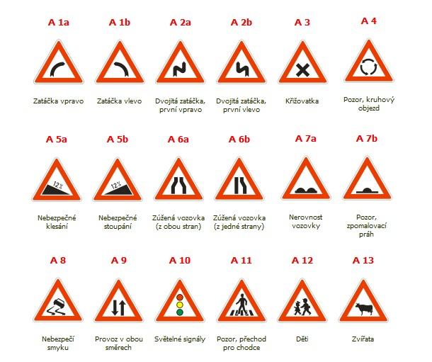 Dopravní značky svislé obrázky