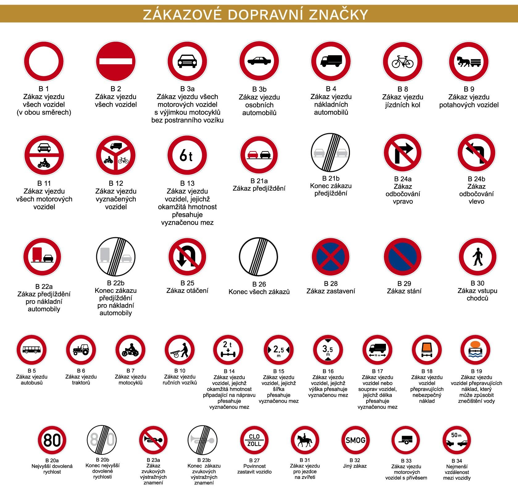 Dopravní značky zákazové