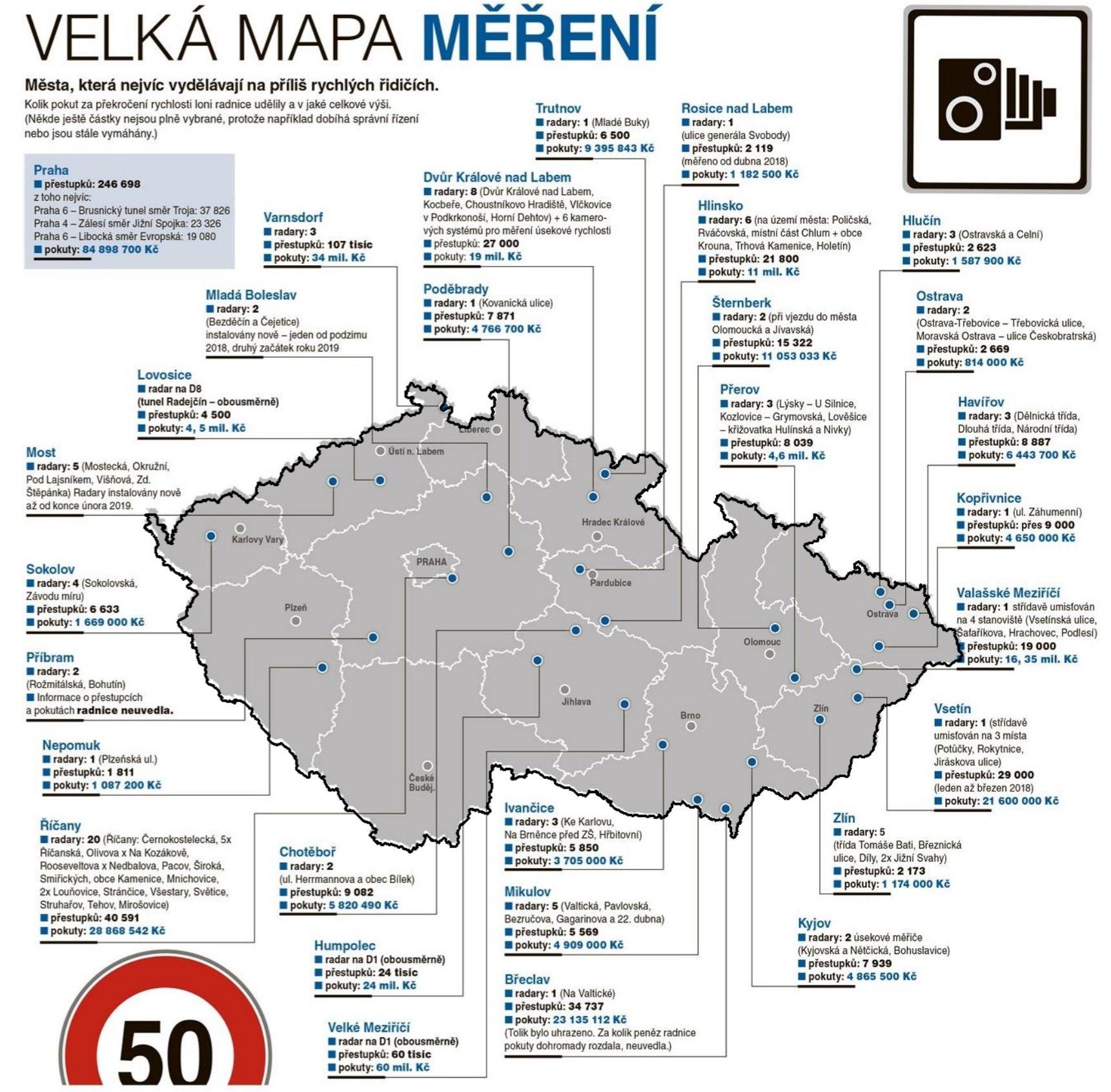 Mapa radarů měření rychlosti ve vesnici